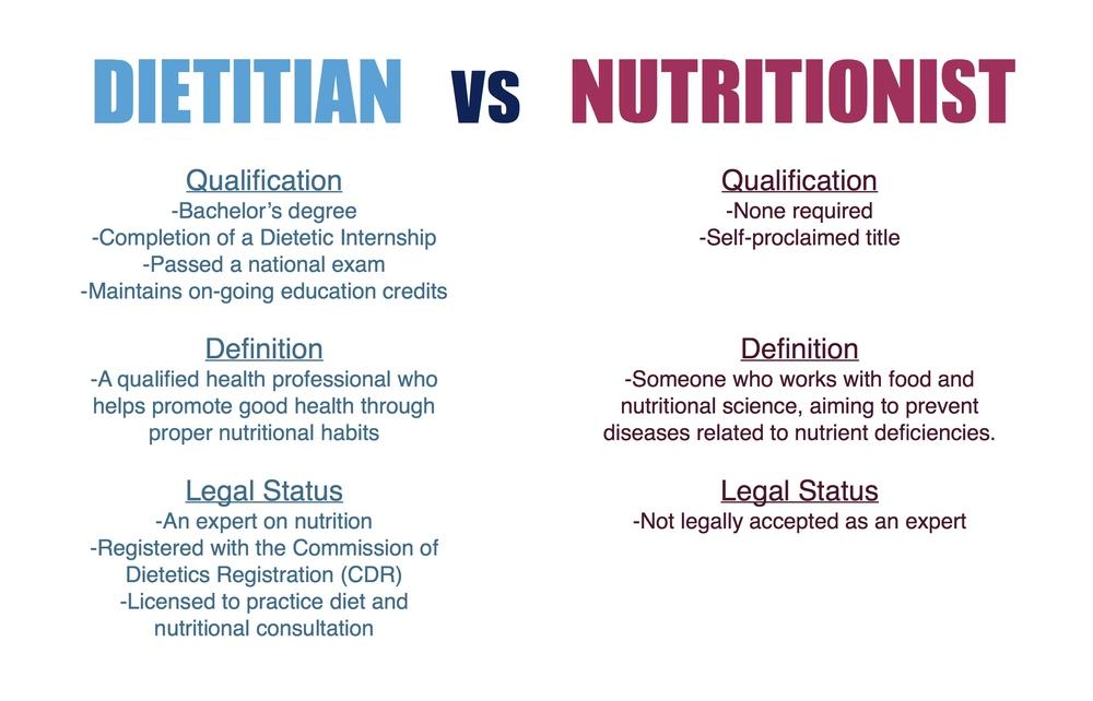 dietetics internship information